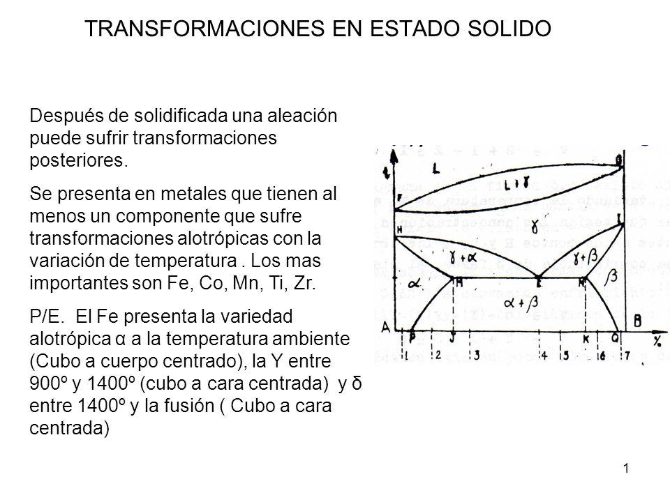 1 TRANSFORMACIONES EN ESTADO SOLIDO Después de solidificada una aleación puede sufrir transformaciones posteriores. Se presenta en metales que tienen