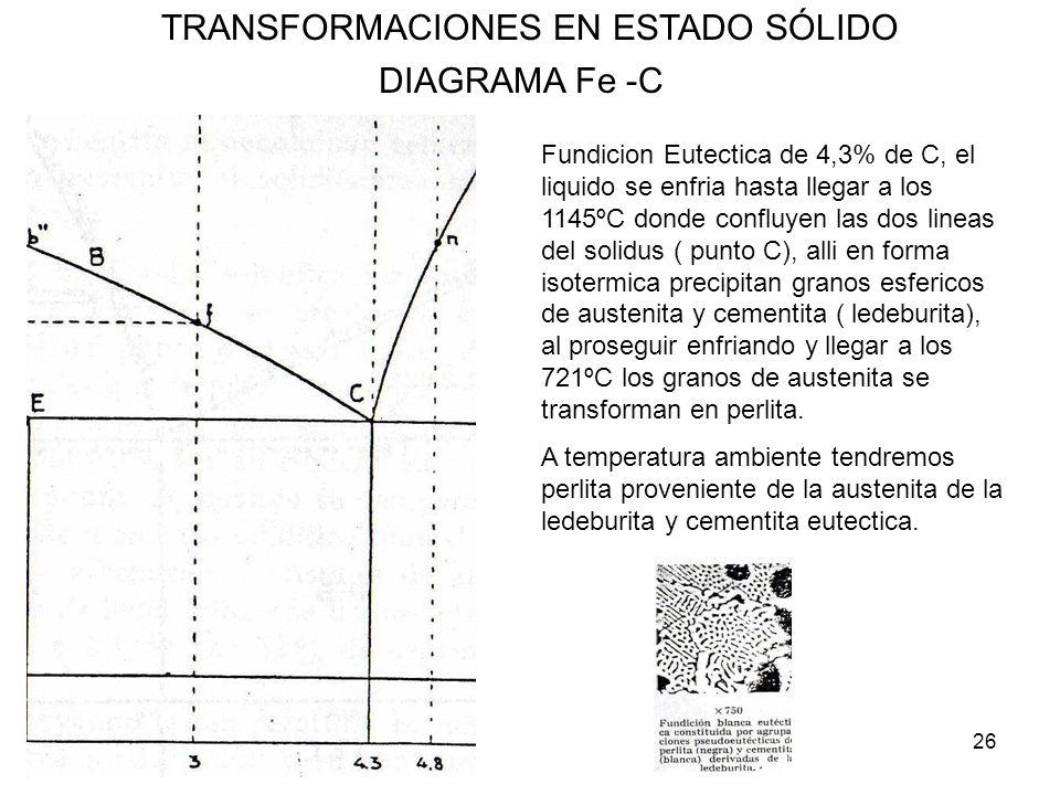 26 TRANSFORMACIONES EN ESTADO SÓLIDO DIAGRAMA Fe -C Fundicion Eutectica de 4,3% de C, el liquido se enfria hasta llegar a los 1145ºC donde confluyen l