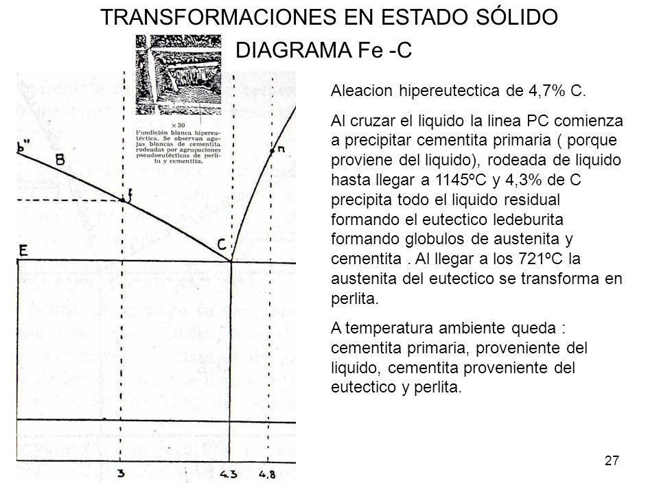 27 TRANSFORMACIONES EN ESTADO SÓLIDO DIAGRAMA Fe -C Aleacion hipereutectica de 4,7% C. Al cruzar el liquido la linea PC comienza a precipitar cementit