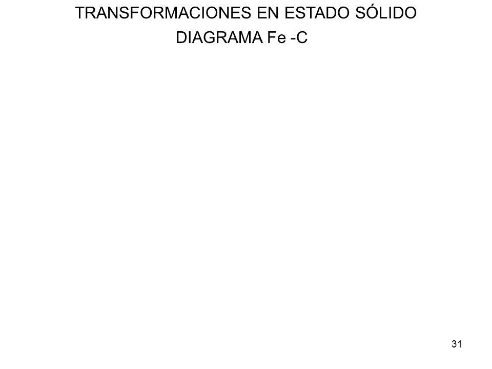 31 TRANSFORMACIONES EN ESTADO SÓLIDO DIAGRAMA Fe -C