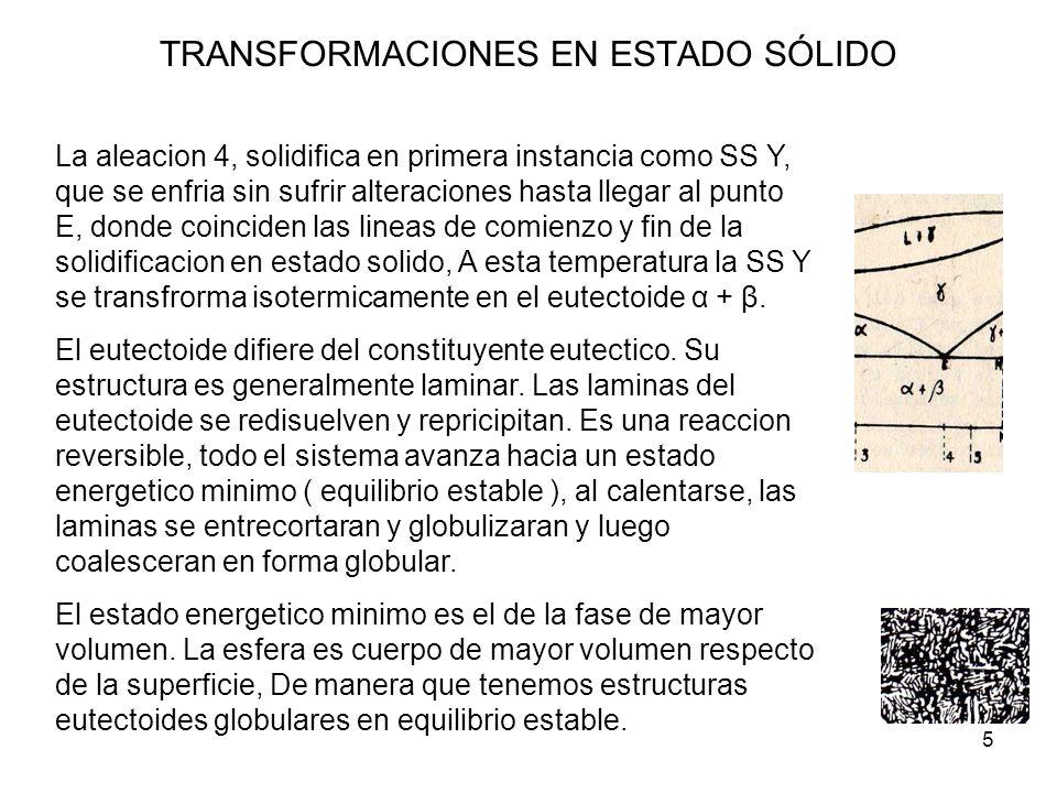 5 TRANSFORMACIONES EN ESTADO SÓLIDO La aleacion 4, solidifica en primera instancia como SS Υ, que se enfria sin sufrir alteraciones hasta llegar al pu