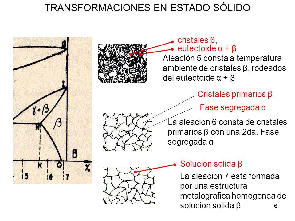 6 TRANSFORMACIONES EN ESTADO SÓLIDO Aleación 5 consta a temperatura ambiente de cristales β, rodeados del eutectoide α + β cristales β, eutectoide α +