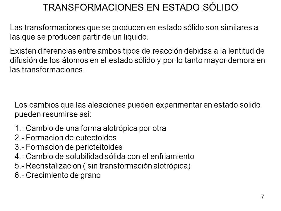 7 TRANSFORMACIONES EN ESTADO SÓLIDO Las transformaciones que se producen en estado sólido son similares a las que se producen partir de un liquido. Ex
