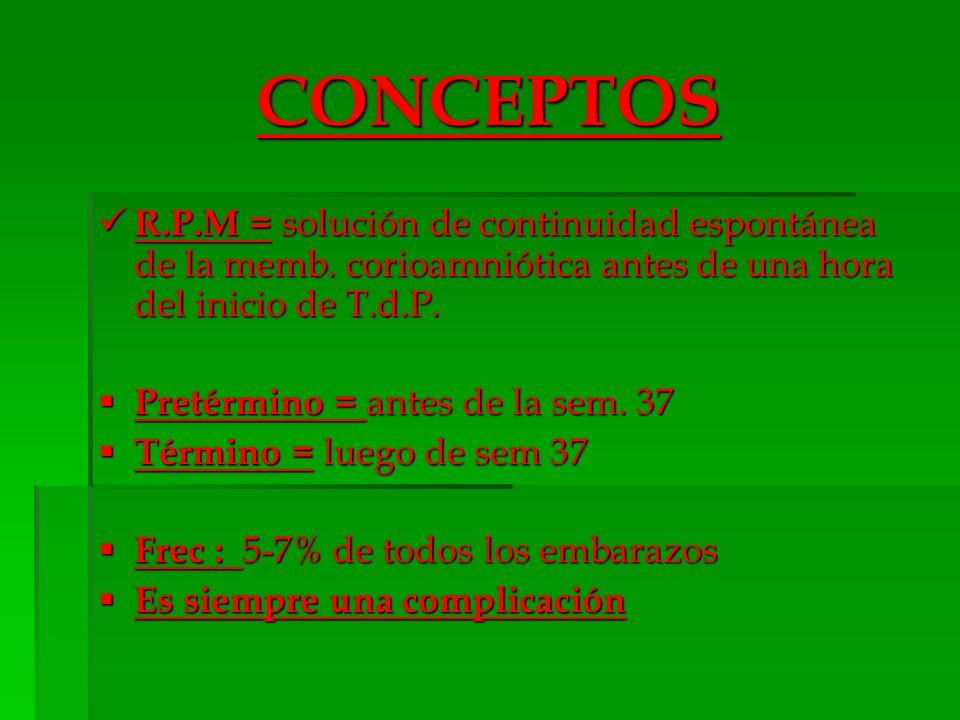 CONCEPTOS R.P.M = solución de continuidad espontánea de la memb. corioamniótica antes de una hora del inicio de T.d.P. R.P.M = solución de continuidad