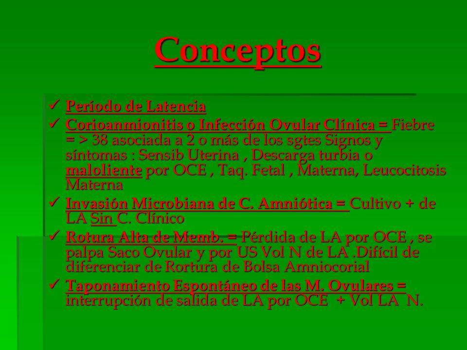 Conceptos Período de Latencia Período de Latencia Corioanmionitis o Infección Ovular Clínica = Fiebre = > 38 asociada a 2 o más de los sgtes Signos y