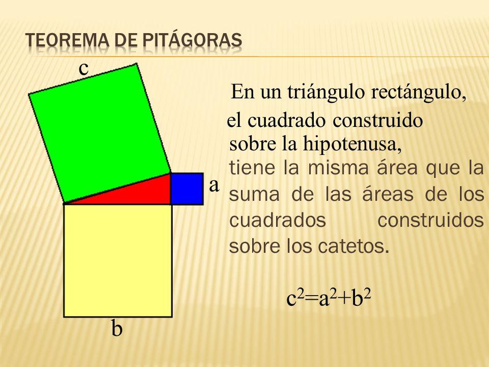 tiene la misma área que la suma de las áreas de los cuadrados construidos sobre los catetos. c 2 =a 2 +b 2 c b a En un triángulo rectángulo, el cuadra