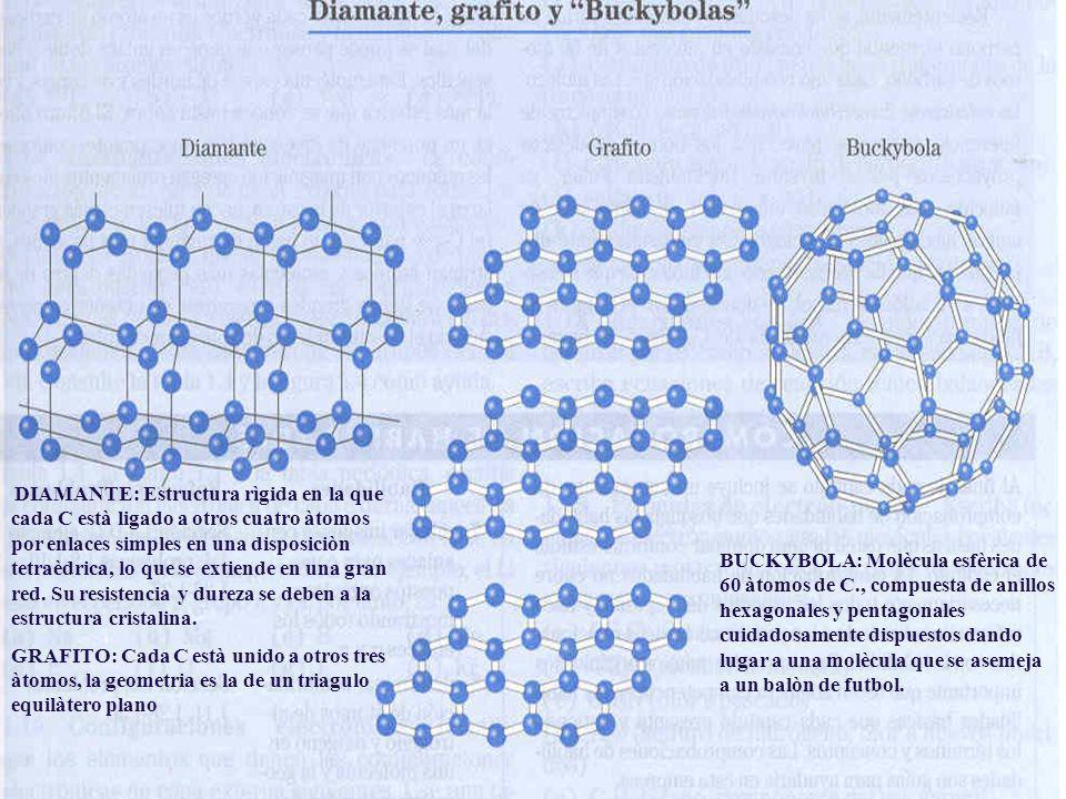 DIAMANTE: Estructura rìgida en la que cada C està ligado a otros cuatro àtomos por enlaces simples en una disposiciòn tetraèdrica, lo que se extiende