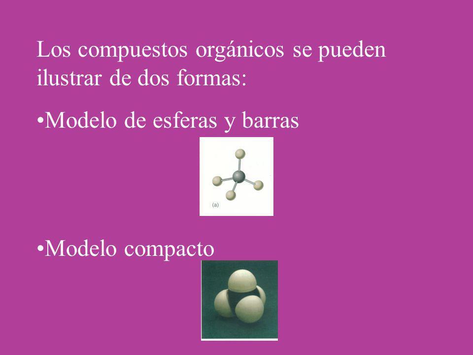 Los compuestos orgánicos se pueden ilustrar de dos formas: Modelo de esferas y barras Modelo compacto
