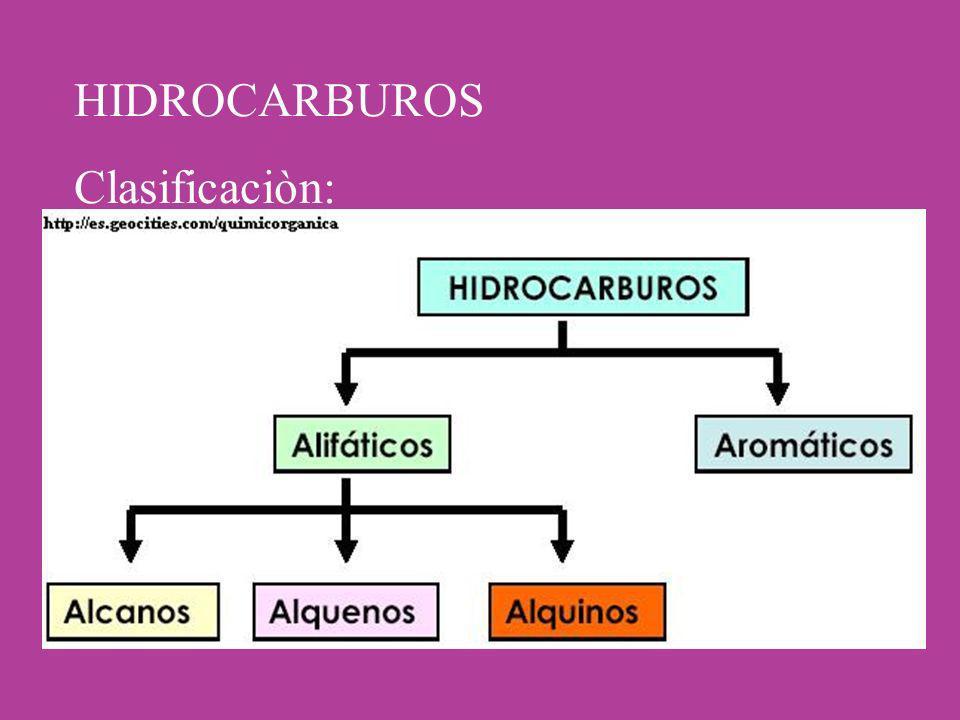 HIDROCARBUROS Clasificaciòn: