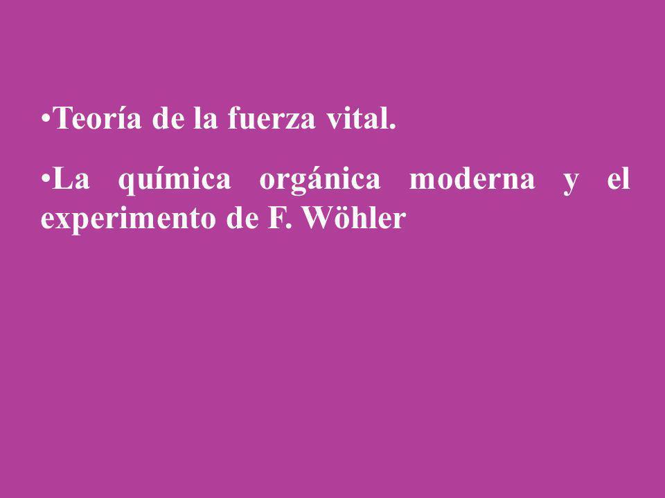 Teoría de la fuerza vital. La química orgánica moderna y el experimento de F. Wöhler