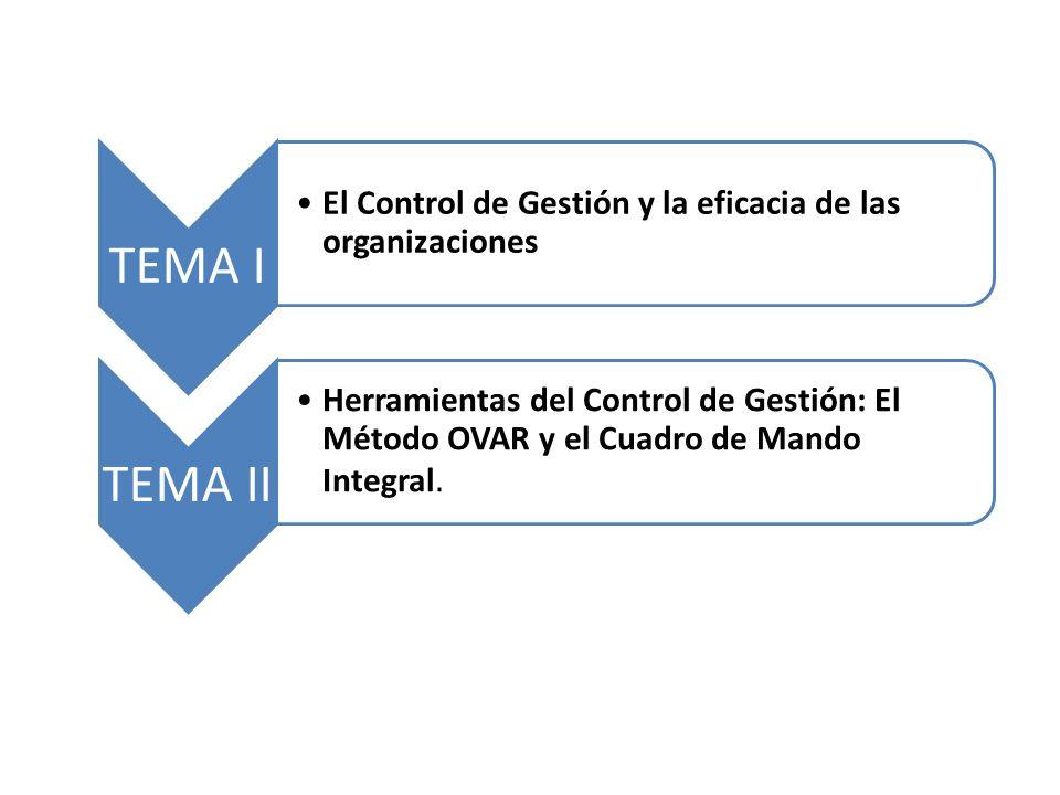 TEMA I El Control de Gestión y la eficacia de las organizaciones TEMA II Herramientas del Control de Gestión: El Método OVAR y el Cuadro de Mando Inte