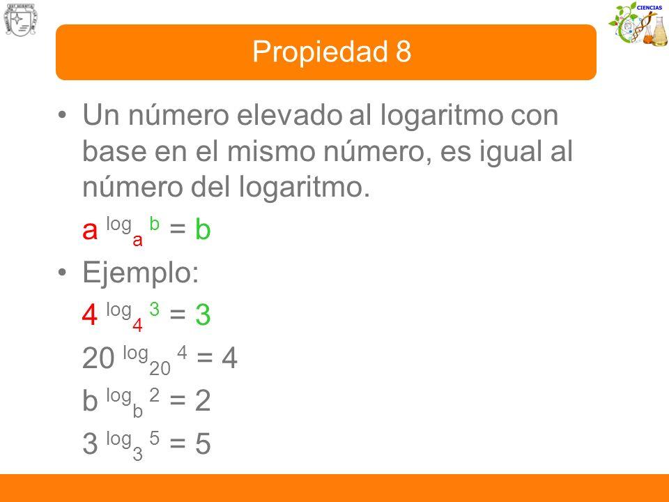 Un número elevado al logaritmo con base en el mismo número, es igual al número del logaritmo. a log a b = b Ejemplo: 4 log 4 3 = 3 20 log 20 4 = 4 b l