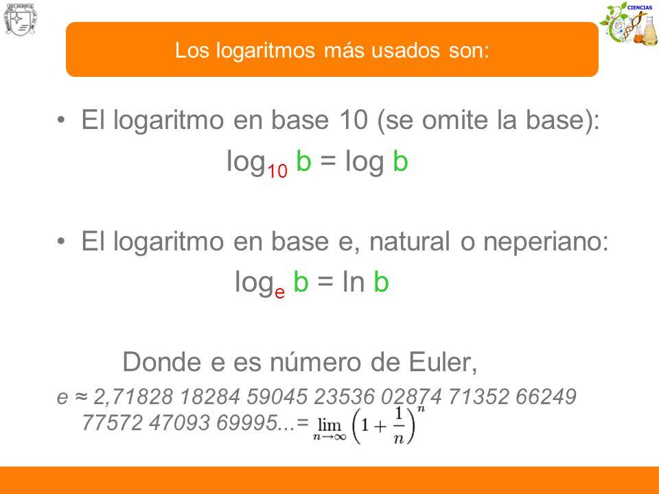 El logaritmo en base 10 (se omite la base): log 10 b = log b El logaritmo en base e, natural o neperiano: log e b = ln b Donde e es número de Euler, e