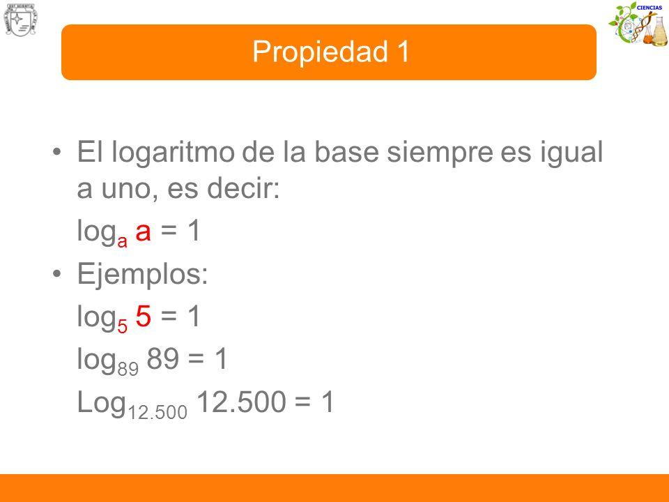El logaritmo de la base siempre es igual a uno, es decir: log a a = 1 Ejemplos: log 5 5 = 1 log 89 89 = 1 Log 12.500 12.500 = 1 Propiedad 1