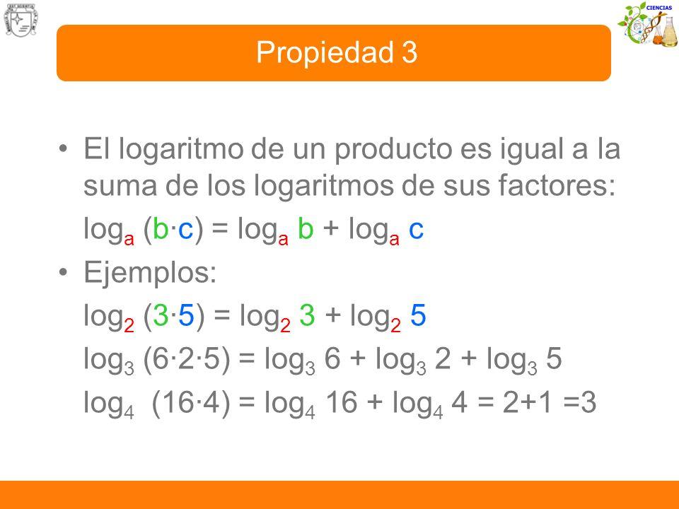 El logaritmo de un producto es igual a la suma de los logaritmos de sus factores: log a (b·c) = log a b + log a c Ejemplos: log 2 (3·5) = log 2 3 + lo