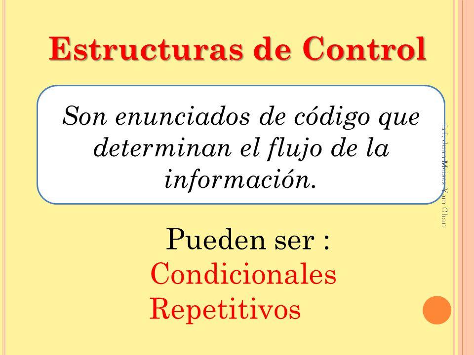 while Estructuras de Control Repetitivas Este ciclo es utilizado cuando se conoce el número de repeticiones que se requieren.