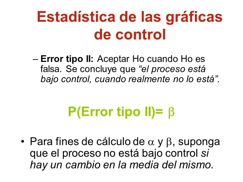 –Error tipo II: Aceptar Ho cuando Ho es falsa. Se concluye que el proceso está bajo control, cuando realmente no lo está. P(Error tipo II)= Para fines