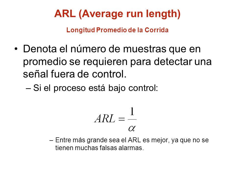 ARL (Average run length) Longitud Promedio de la Corrida Denota el número de muestras que en promedio se requieren para detectar una señal fuera de co
