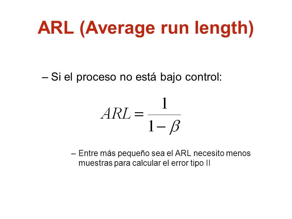–Si el proceso no está bajo control: –Entre más pequeño sea el ARL necesito menos muestras para calcular el error tipo II ARL (Average run length)
