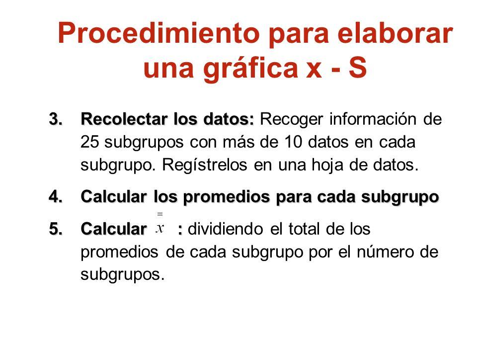 3.Recolectar los datos: 3.Recolectar los datos: Recoger información de 25 subgrupos con más de 10 datos en cada subgrupo. Regístrelos en una hoja de d