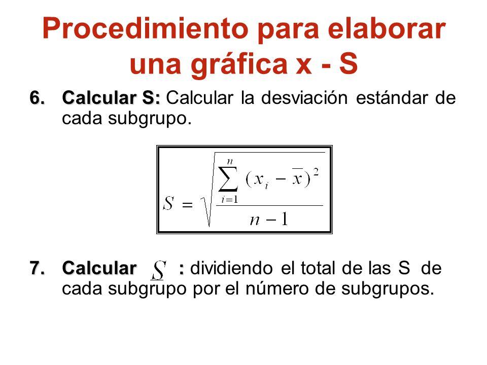 6.Calcular S: 6.Calcular S: Calcular la desviación estándar de cada subgrupo. 7.Calcular : 7.Calcular : dividiendo el total de las S de cada subgrupo