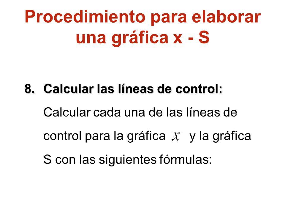 8.Calcular las líneas de control: 8.Calcular las líneas de control: Calcular cada una de las líneas de control para la gráfica y la gráfica S con las
