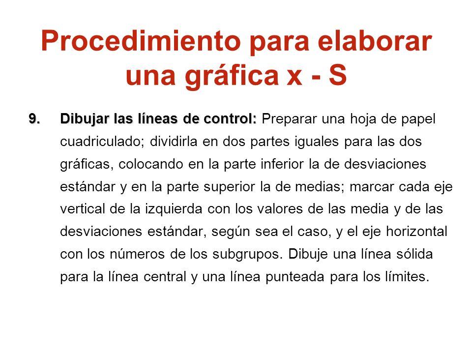 9.Dibujar las líneas de control: 9.Dibujar las líneas de control: Preparar una hoja de papel cuadriculado; dividirla en dos partes iguales para las do