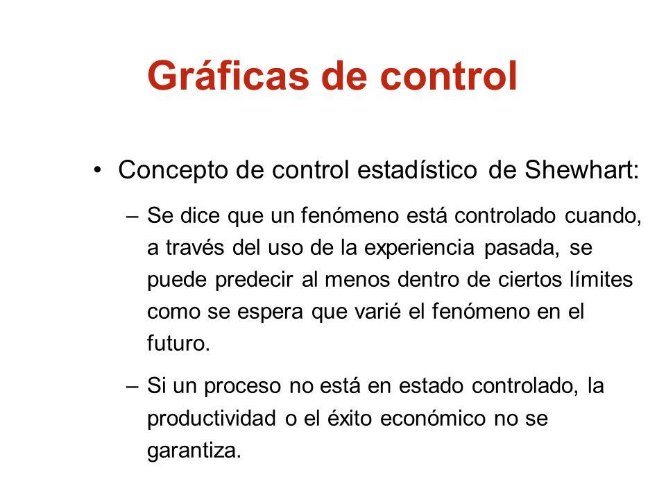 Concepto de control estadístico de Shewhart: –Se dice que un fenómeno está controlado cuando, a través del uso de la experiencia pasada, se puede pred