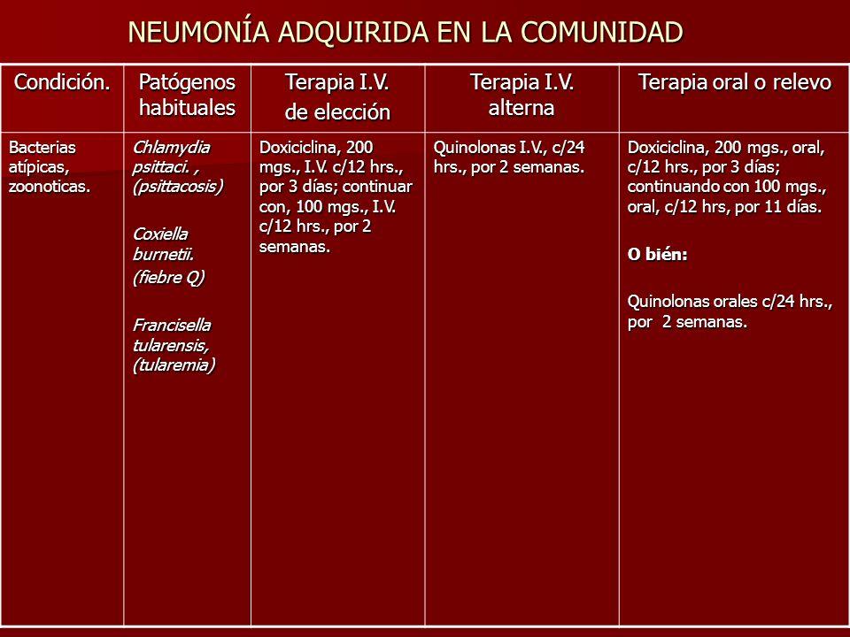 NEUMONÍA ADQUIRIDA EN LA COMUNIDAD Condición. Patógenos habituales Terapia I.V.