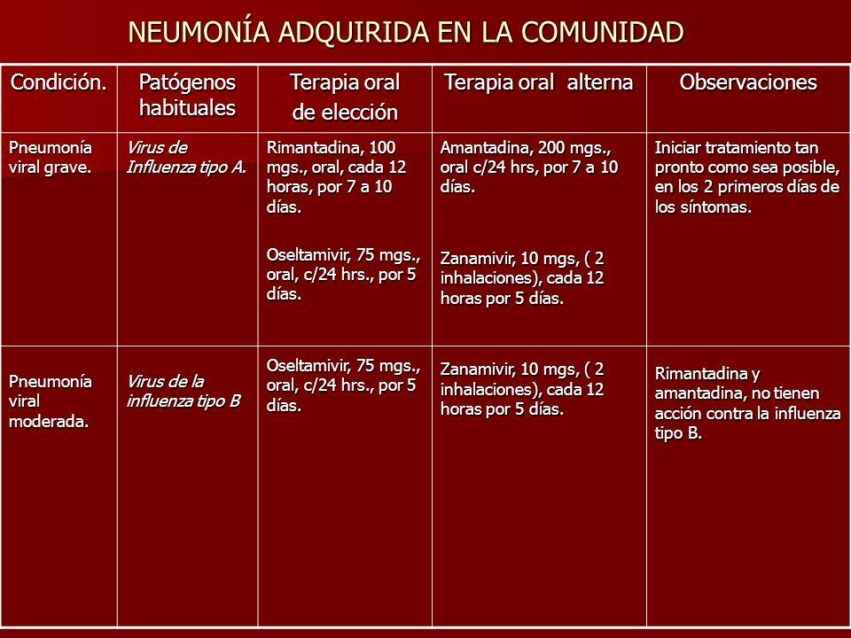 NEUMONÍA ADQUIRIDA EN LA COMUNIDAD Condición.