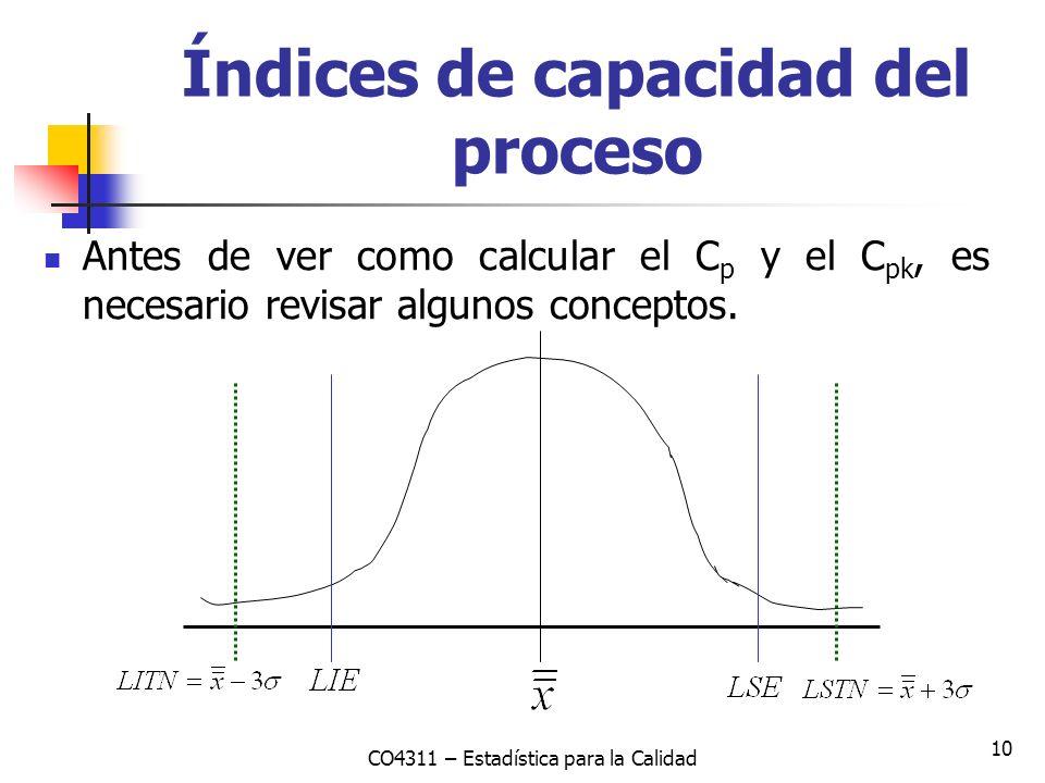 10 Antes de ver como calcular el C p y el C pk, es necesario revisar algunos conceptos. Índices de capacidad del proceso CO4311 – Estadística para la
