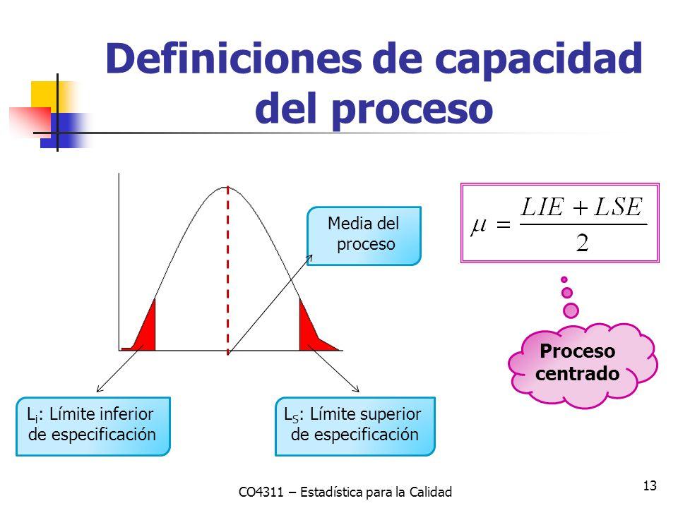13 Definiciones de capacidad del proceso CO4311 – Estadística para la Calidad L i : Límite inferior de especificación L S : Límite superior de especif