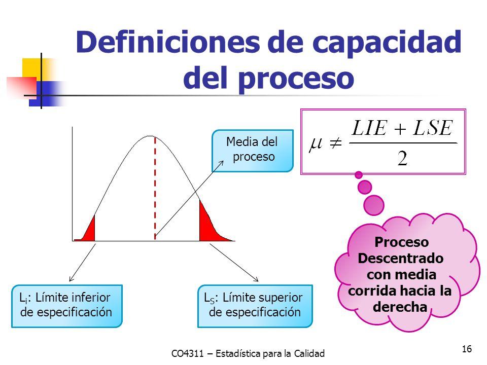 16 Definiciones de capacidad del proceso CO4311 – Estadística para la Calidad Proceso Descentrado con media corrida hacia la derecha Media del proceso