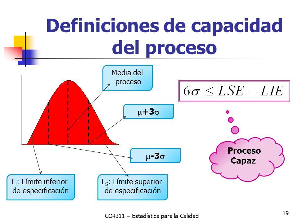 19 Definiciones de capacidad del proceso CO4311 – Estadística para la Calidad Proceso Capaz L i : Límite inferior de especificación L S : Límite super