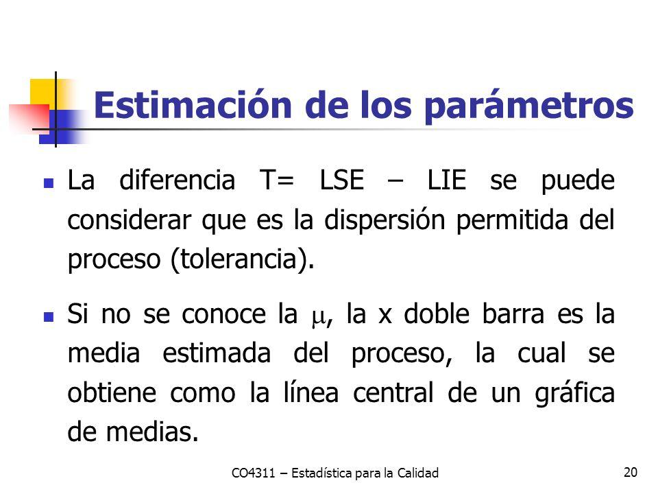 20 La diferencia T= LSE – LIE se puede considerar que es la dispersión permitida del proceso (tolerancia). Si no se conoce la, la x doble barra es la