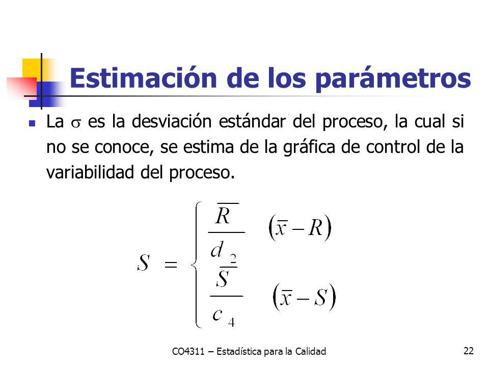 22 La es la desviación estándar del proceso, la cual si no se conoce, se estima de la gráfica de control de la variabilidad del proceso. CO4311 – Esta