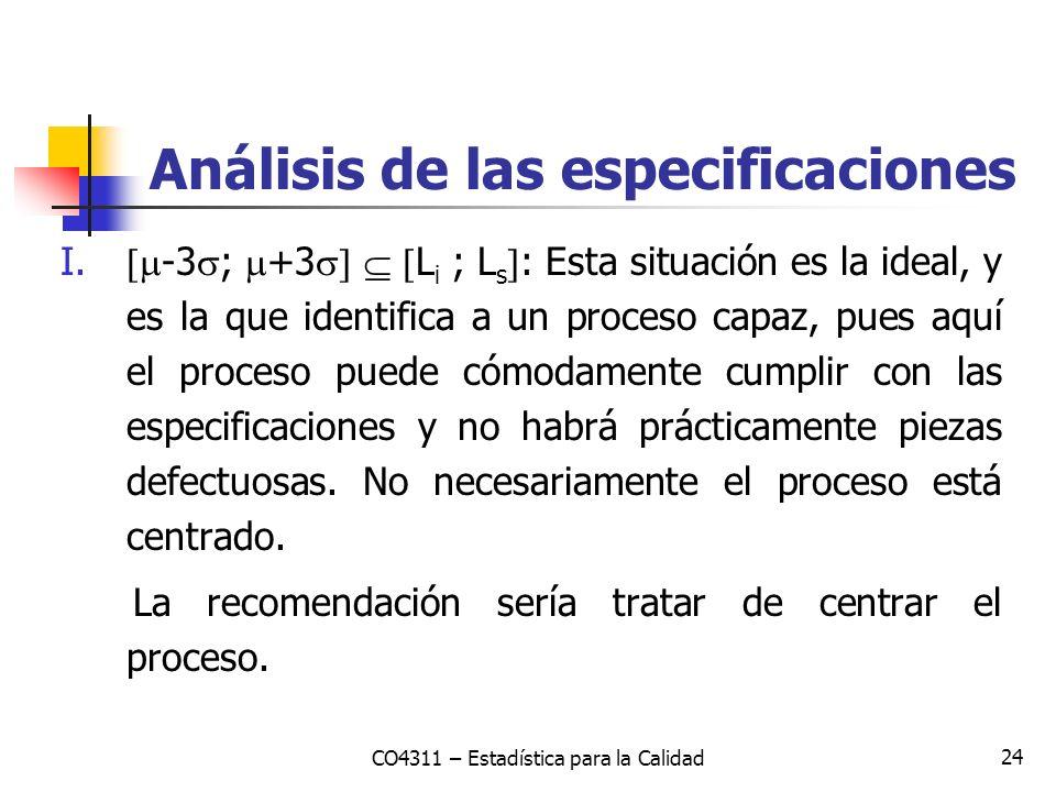24 I. -3 ; +3 L i ; L s : Esta situación es la ideal, y es la que identifica a un proceso capaz, pues aquí el proceso puede cómodamente cumplir con la