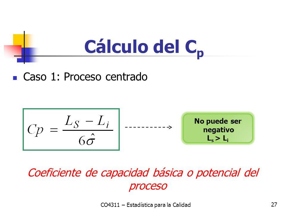 27 Cálculo del C p Caso 1: Proceso centrado Coeficiente de capacidad básica o potencial del proceso CO4311 – Estadística para la Calidad