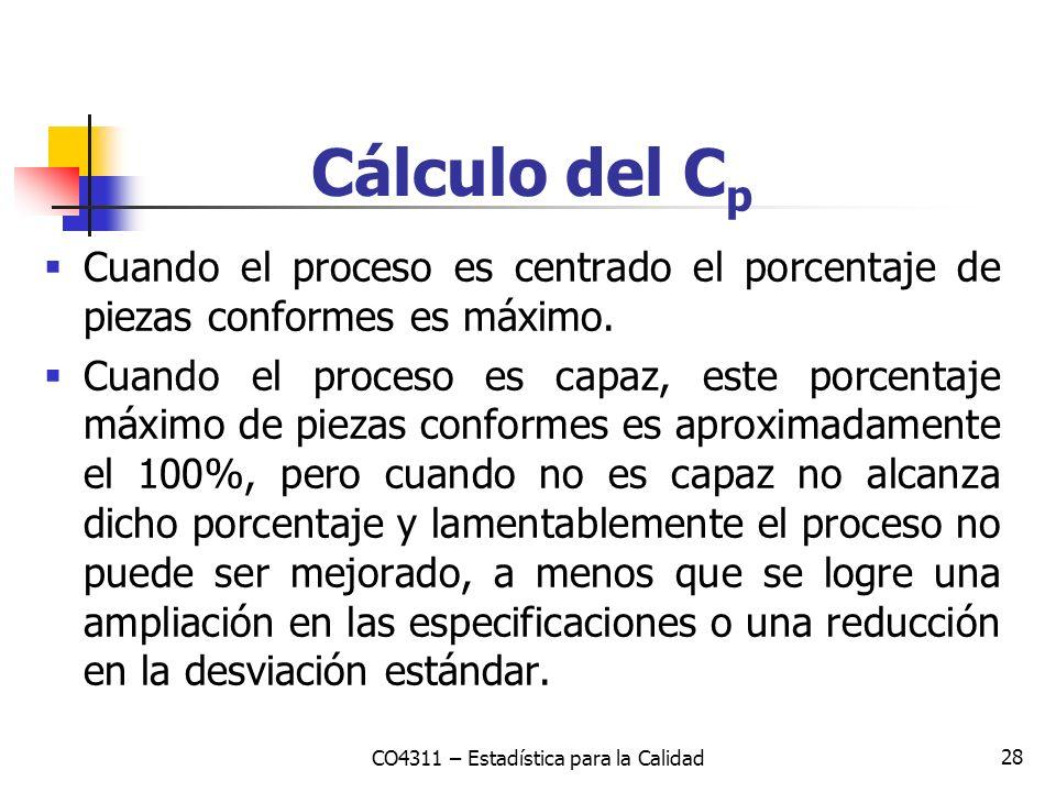 28 Cálculo del C p Cuando el proceso es centrado el porcentaje de piezas conformes es máximo. Cuando el proceso es capaz, este porcentaje máximo de pi