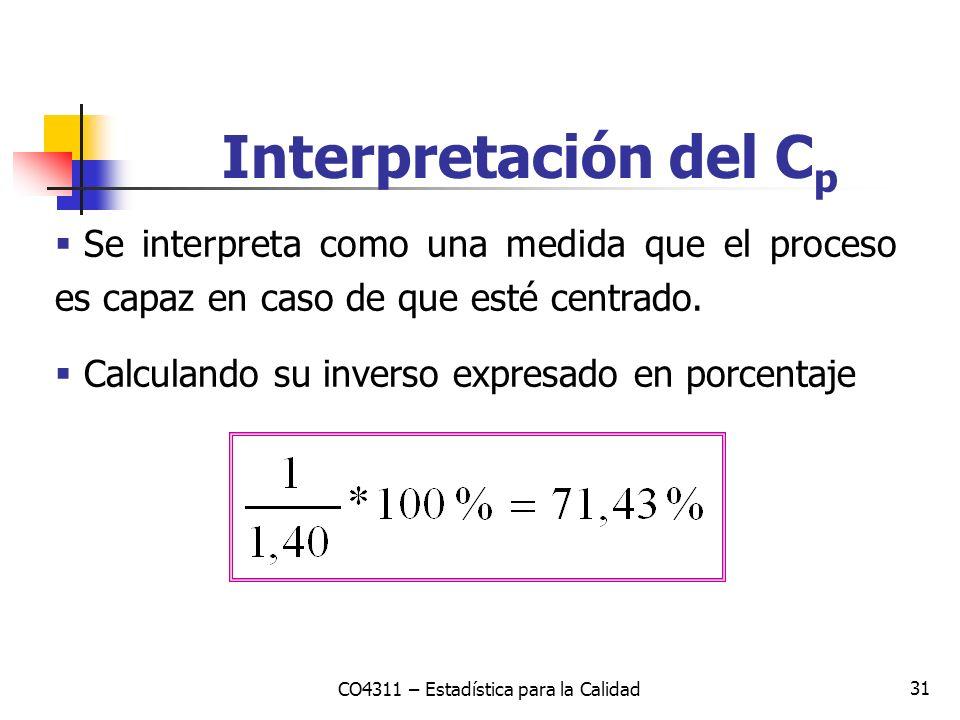 31 Se interpreta como una medida que el proceso es capaz en caso de que esté centrado. Calculando su inverso expresado en porcentaje Interpretación de