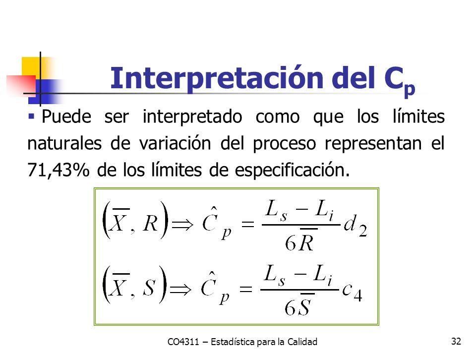 32 Puede ser interpretado como que los límites naturales de variación del proceso representan el 71,43% de los límites de especificación. Interpretaci