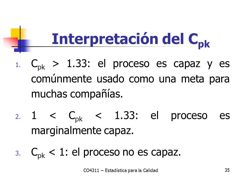 35 Interpretación del C pk 1. C pk > 1.33: el proceso es capaz y es comúnmente usado como una meta para muchas compañías. 2. 1 < C pk < 1.33: el proce