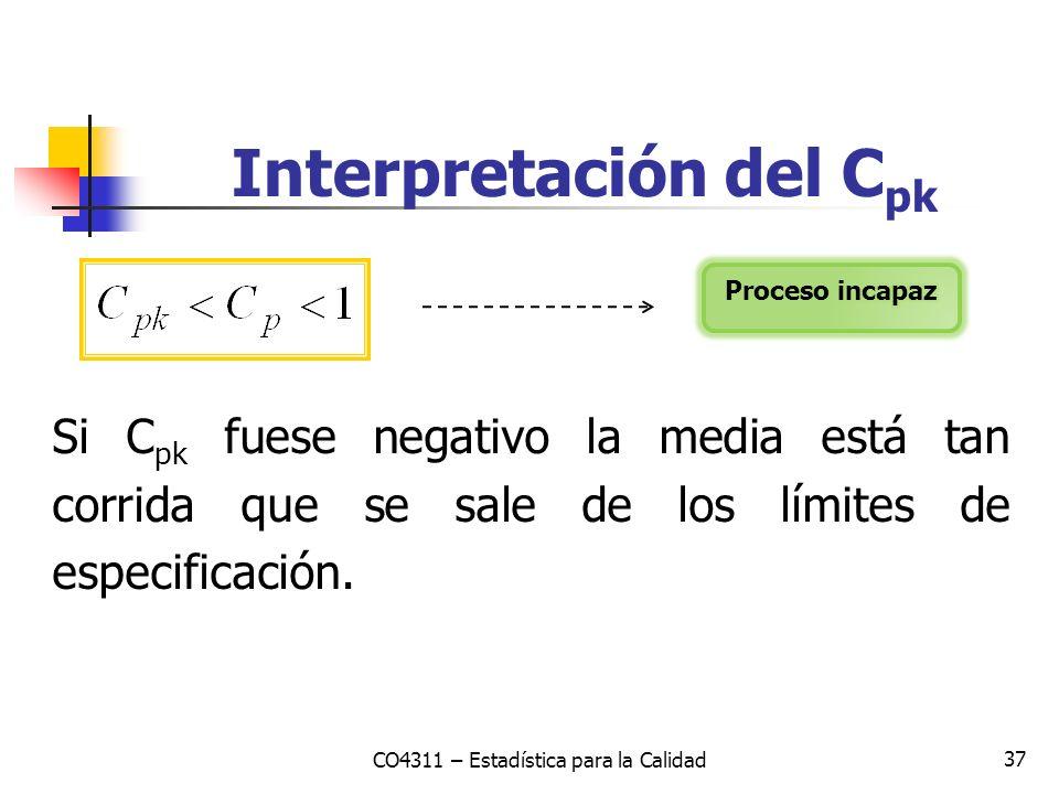 37 Interpretación del C pk CO4311 – Estadística para la Calidad Si C pk fuese negativo la media está tan corrida que se sale de los límites de especif