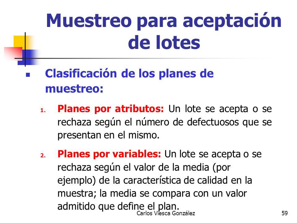 Carlos Viesca González59 Clasificación de los planes de muestreo: 1. Planes por atributos: Un lote se acepta o se rechaza según el número de defectuos