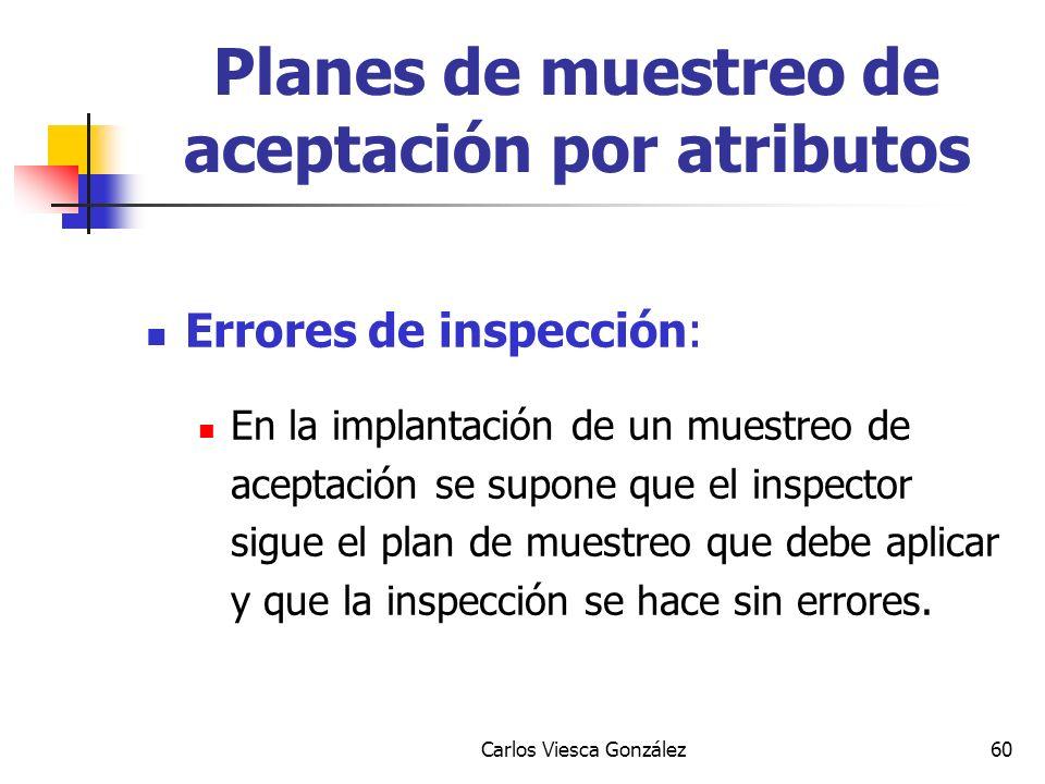 Carlos Viesca González60 Errores de inspección: En la implantación de un muestreo de aceptación se supone que el inspector sigue el plan de muestreo q
