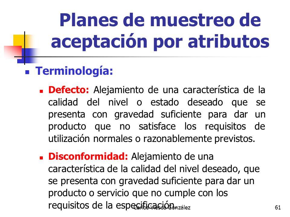 Carlos Viesca González61 Terminología: Defecto: Alejamiento de una característica de la calidad del nivel o estado deseado que se presenta con graveda