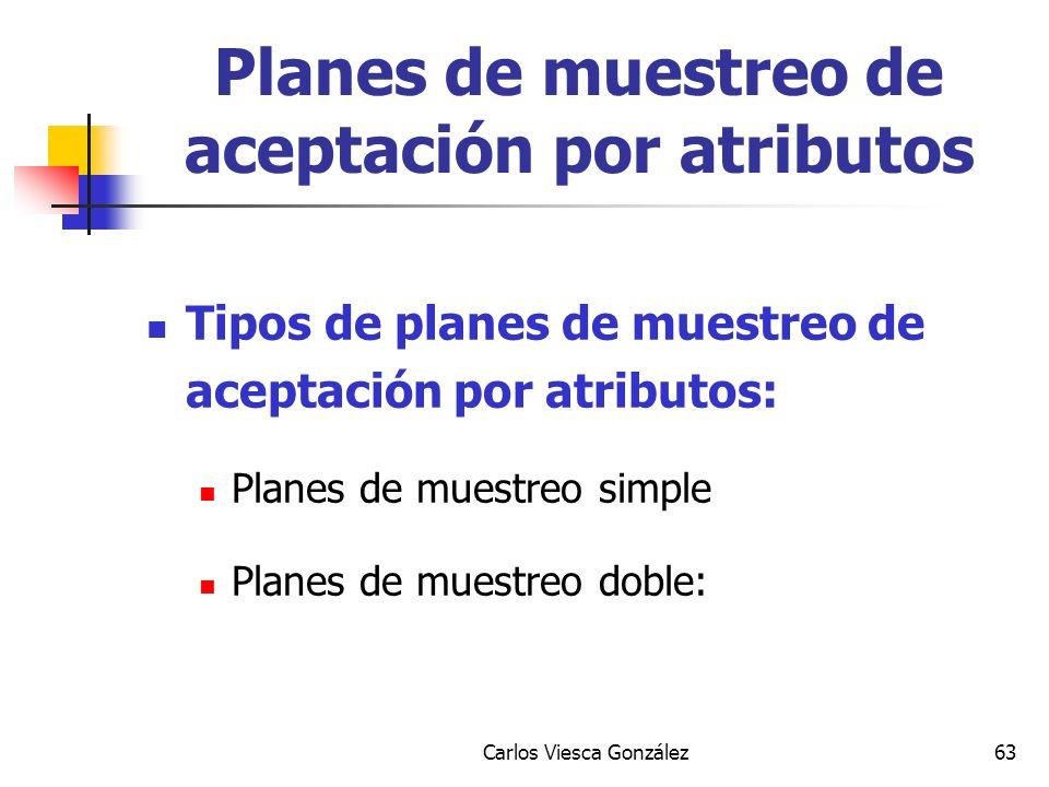 Carlos Viesca González63 Tipos de planes de muestreo de aceptación por atributos: Planes de muestreo simple Planes de muestreo doble: Planes de muestr