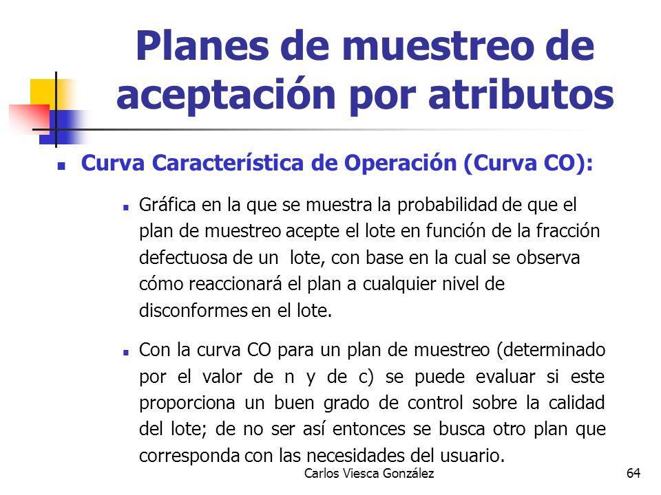 Carlos Viesca González64 Curva Característica de Operación (Curva CO): Gráfica en la que se muestra la probabilidad de que el plan de muestreo acepte