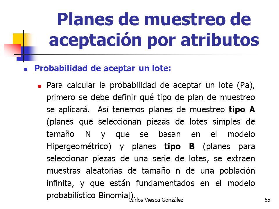 Carlos Viesca González65 Probabilidad de aceptar un lote: Para calcular la probabilidad de aceptar un lote (Pa), primero se debe definir qué tipo de p