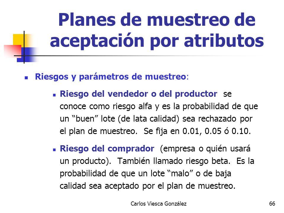 Carlos Viesca González66 Riesgos y parámetros de muestreo: Riesgo del vendedor o del productor se conoce como riesgo alfa y es la probabilidad de que